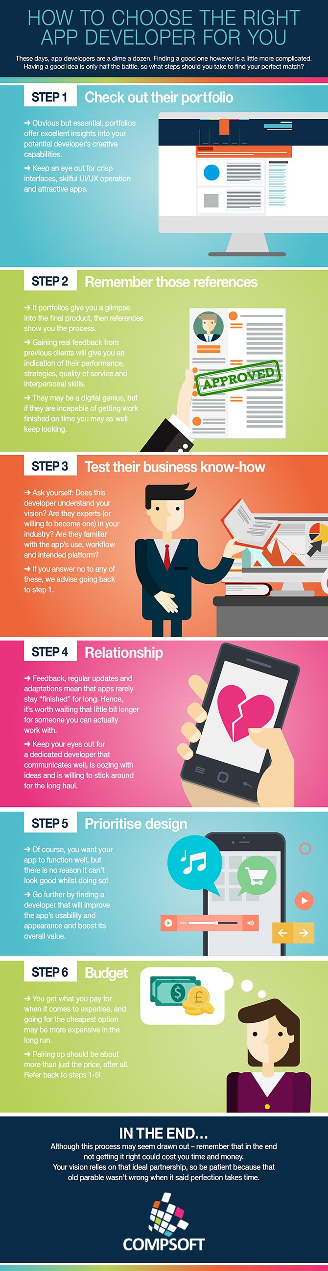 how to choose the right app developer infographic